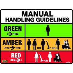 MANUAL HANDLING LIFTING GUIDELINES